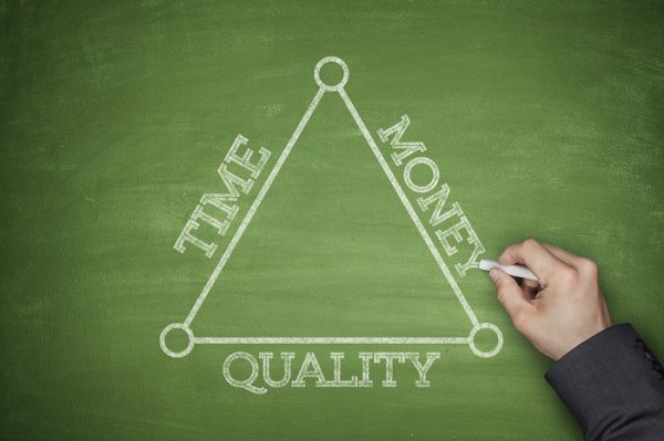 Time, Money And Quality On A Blackboard